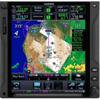 GPS Panel Mounted Systems